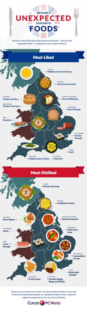 UK-Unexpected-Favourite-Foods