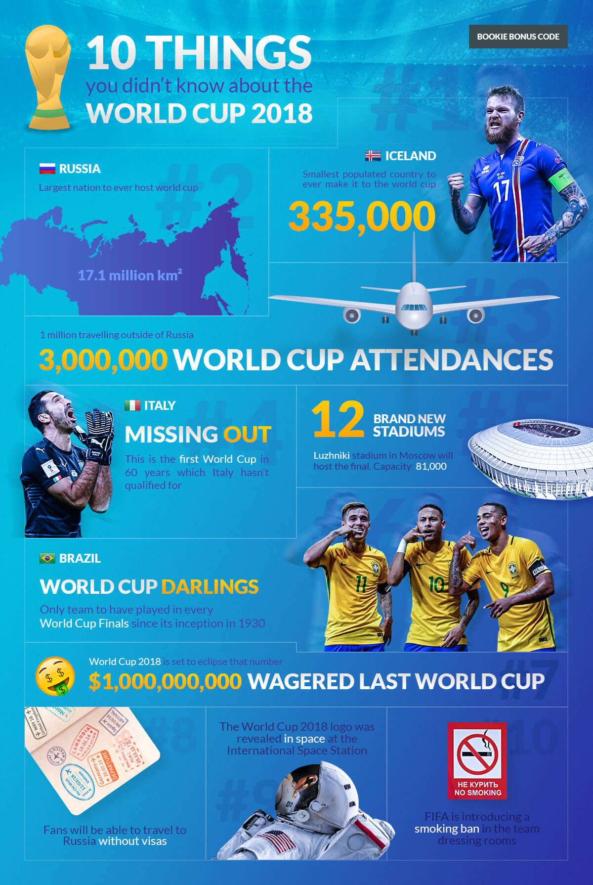 The Bluffers Guide To The 2018 World Cup  What You Might